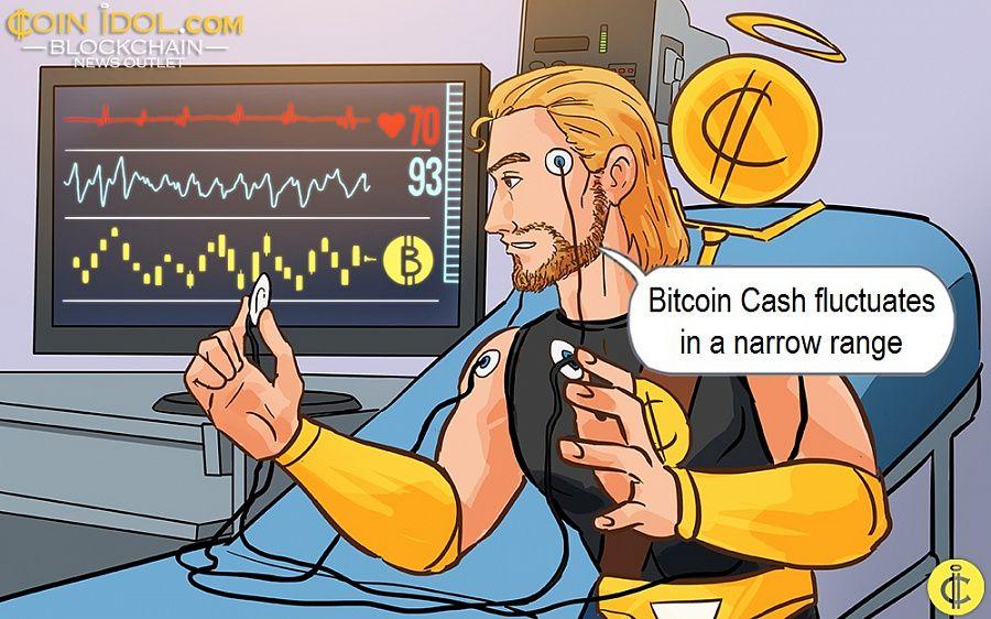 Bitcoin Cash fluctuates in a narrow range