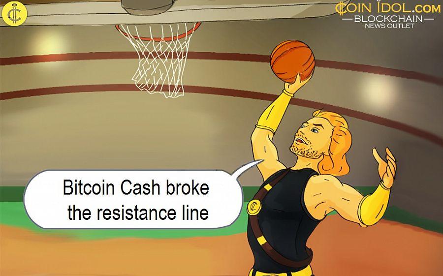 Bitcoin Cash broke the resistance line