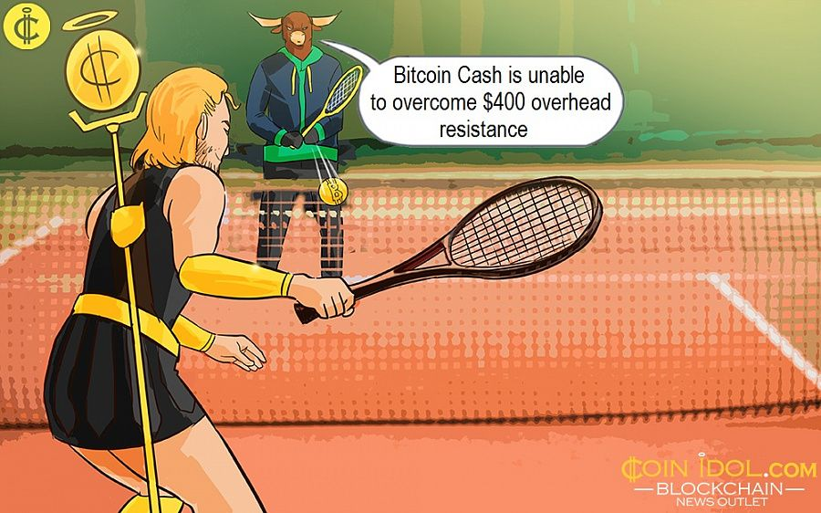 Bitcoin Cash is unable to overcome $400 overhead resistance