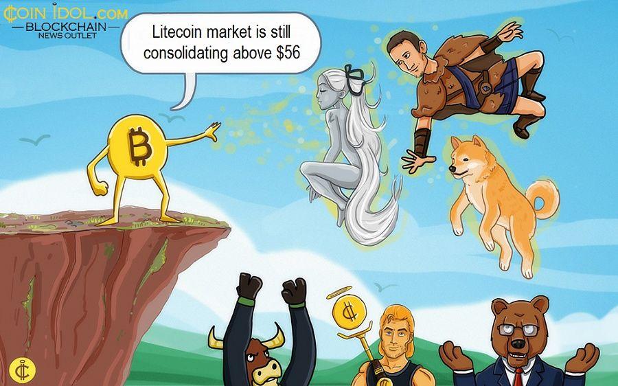 Litecoin market is still consolidating above $56