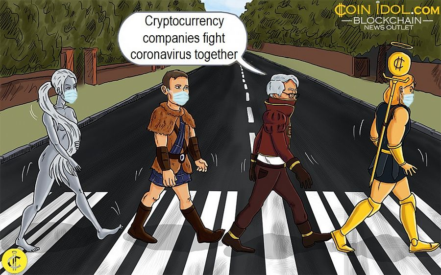 Cryptocurrency companies fight coronavirus together