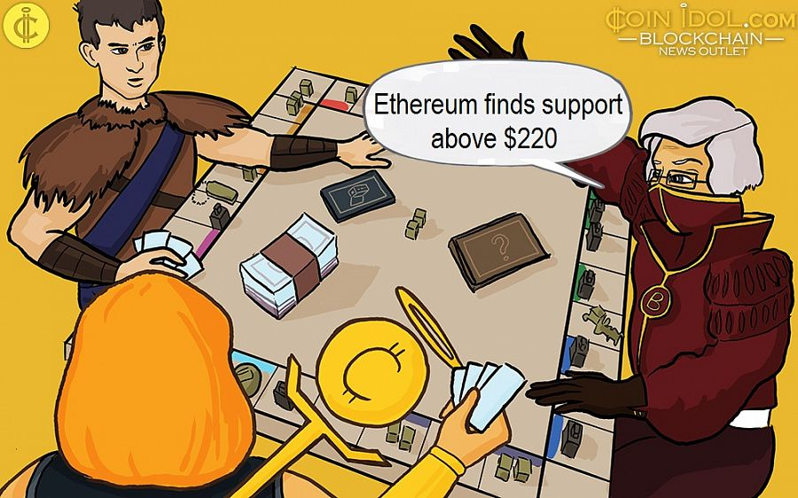 Ethereum finds support above $220
