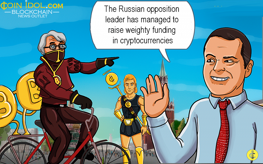 The Russian opposition leader has managed to raise weighty funding in cryptocurrencies for his political campaigns.