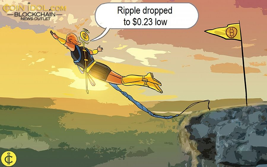 Ripple dropped to $0.23 low