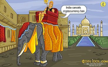 Indian Supreme Court Nullifies Cryptocurrency Ban