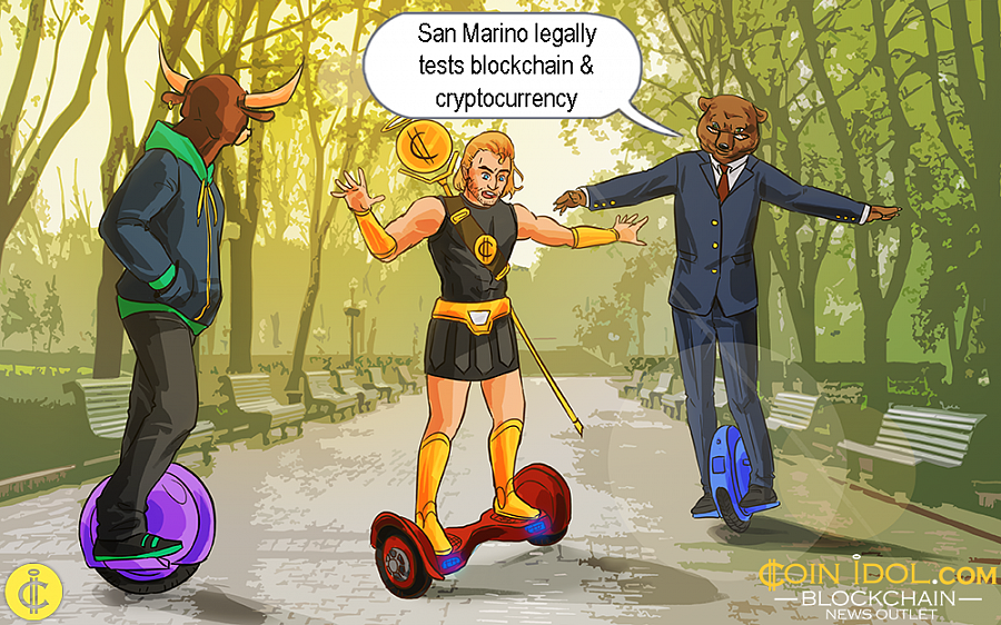 "San Marino, issued the Delegated Decree on Wednesday February, 27, 2019 n.37, dubbed ""Rules on blockchain technology for businesses."""