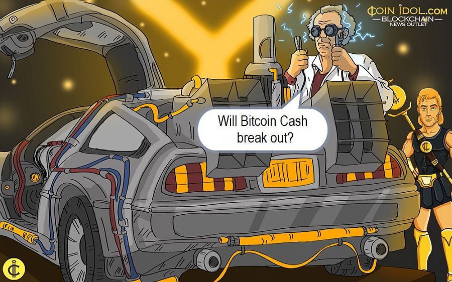 Will Bitcoin Cash break out?