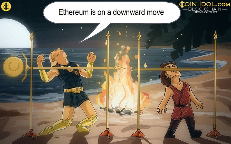 Ethereum is on a downward move