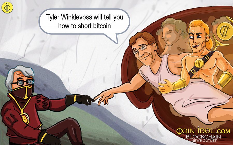 Tyler Winklevoss explains how to short bitcoin