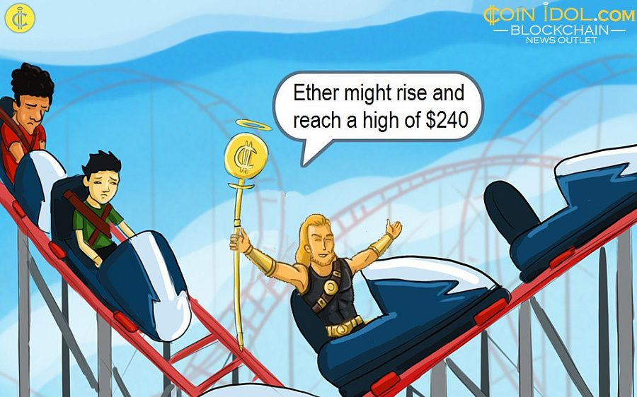 Ether might rise and reach a high of $240