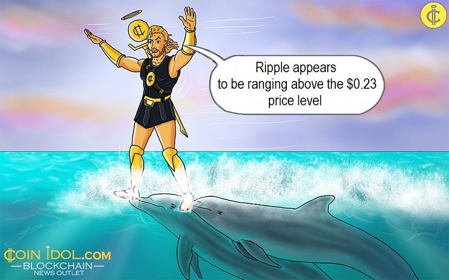 Ripple appears to be ranging above the $0.23 price level