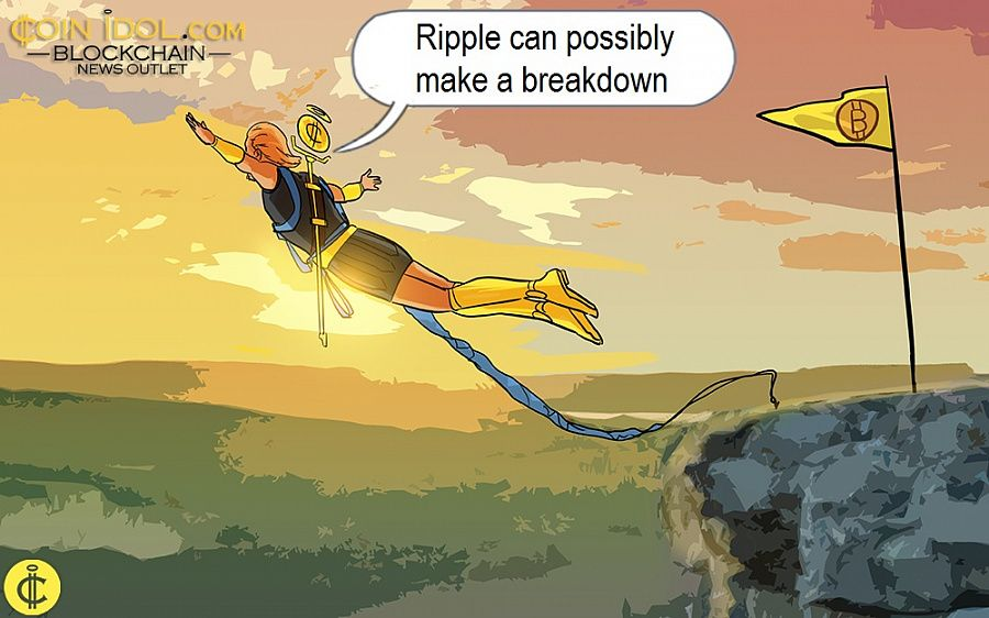 Ripple can possibly make a breakdown