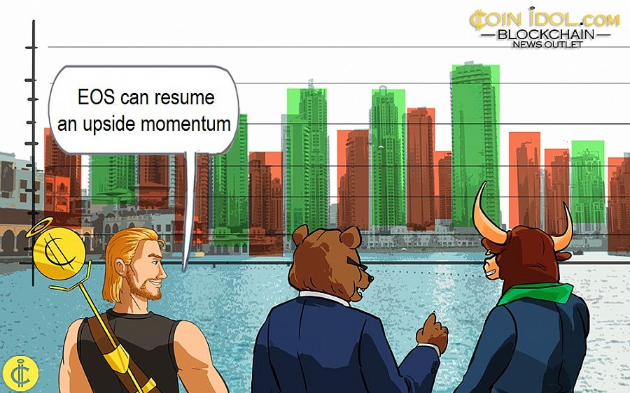 EOS can resume an upside momentum