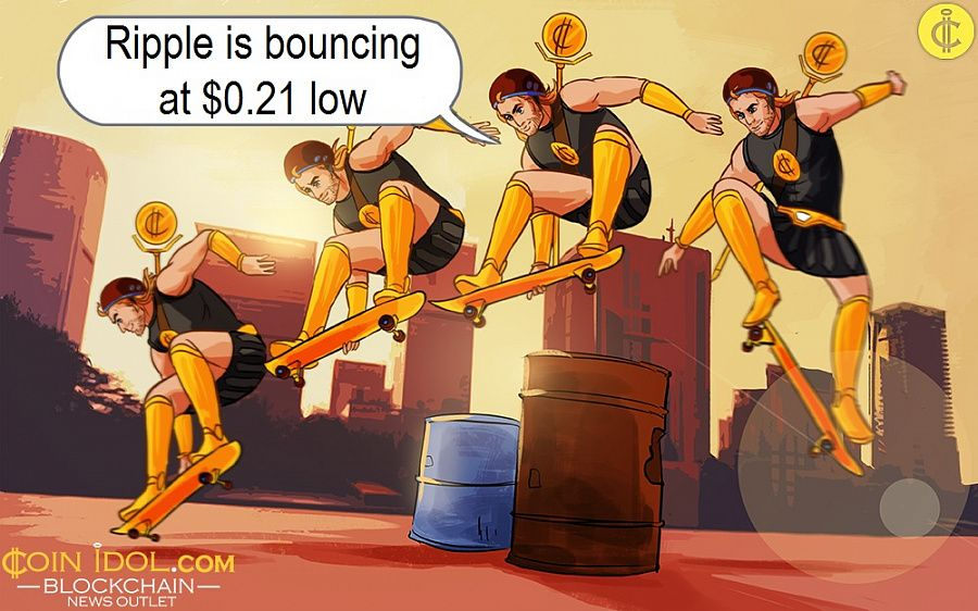 Ripple is bouncing at $0.21 low