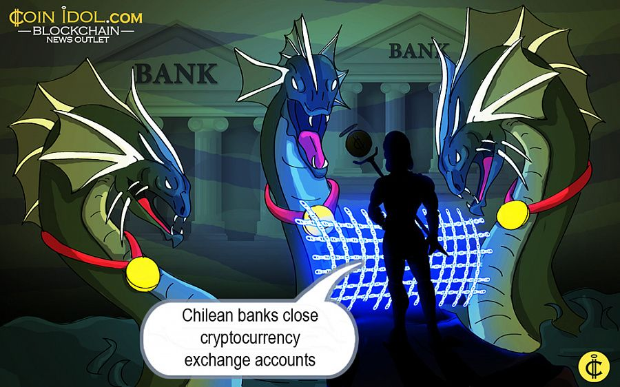 cryptocurrency exchanges bank account