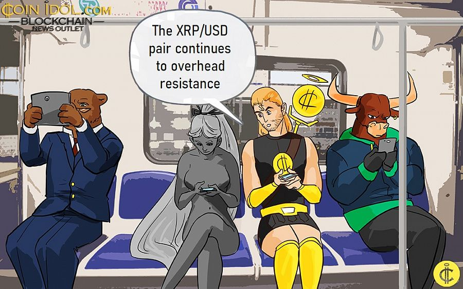 The XRP/USD pair continues to overhead resistance.