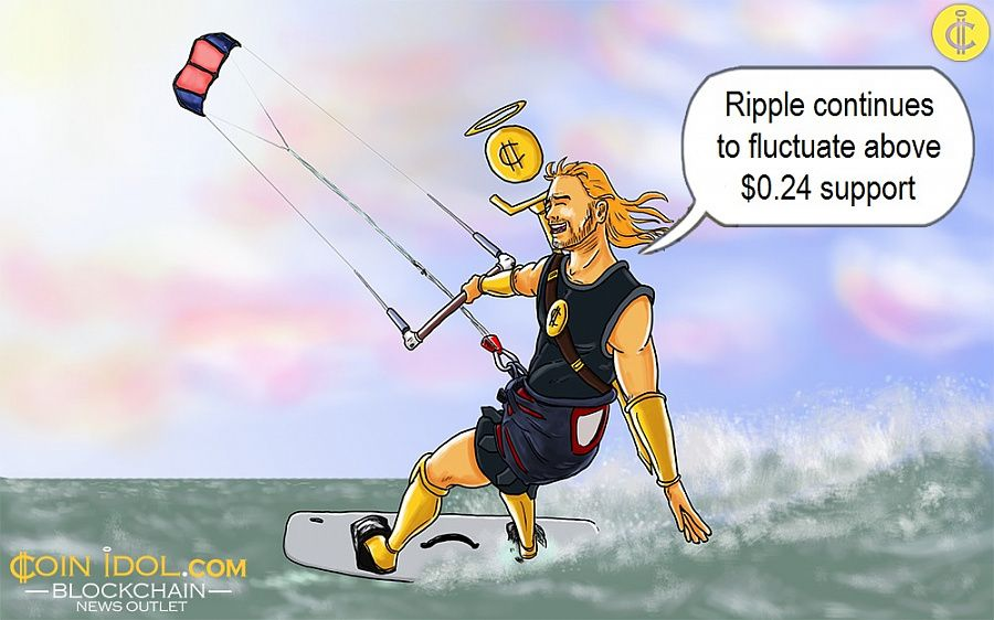 Ripple continues to fluctuate above $0.24 support