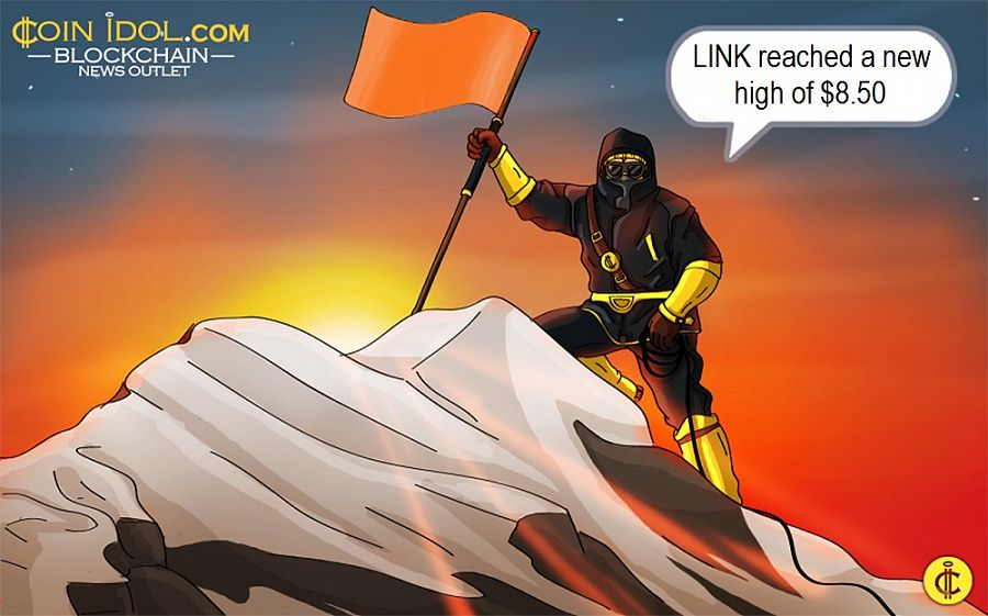 LINK reached a new high of $8.50