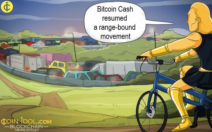 Bitcoin Cash resumed a range-bound movement