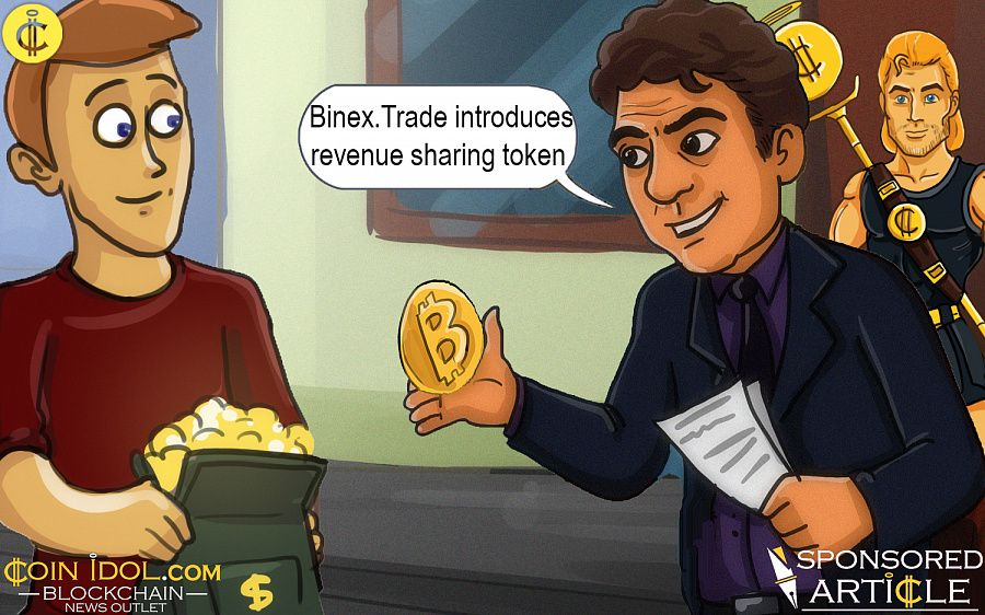 Binex.Trade introduces revenue sharing token
