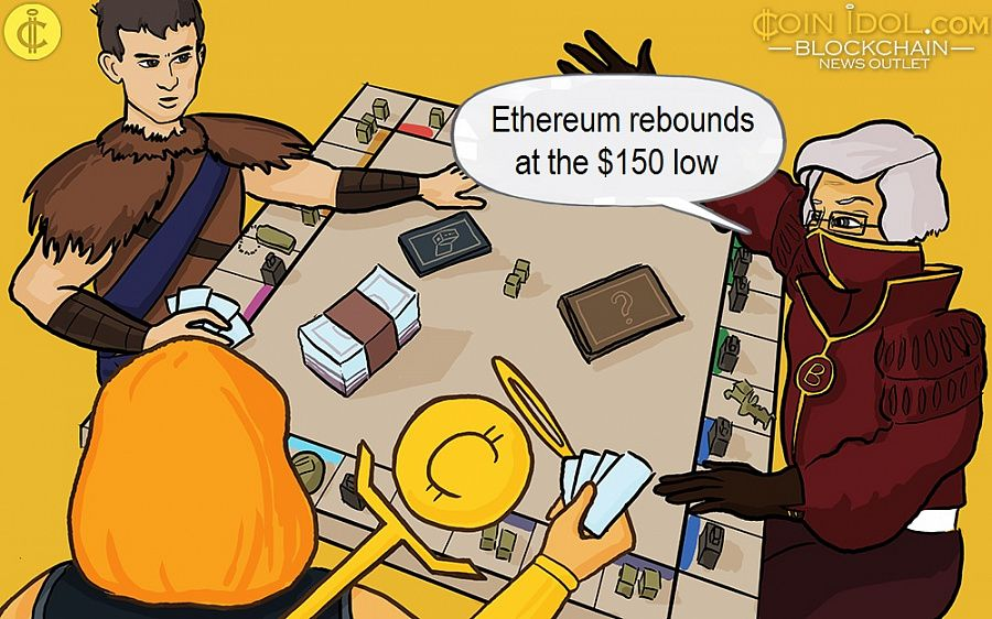 Ethereum rebounds at the $150 low