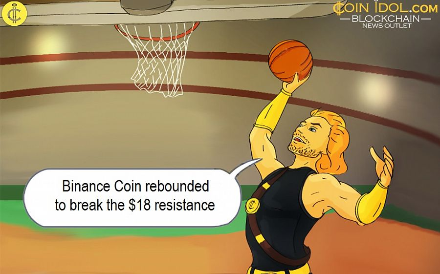 Binance Coin rebounded to break the $18 resistance