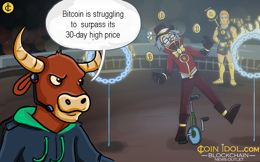 The globe's top digital asset by market cap, Bitcoin (BTC), is currently experiencing a bearish trading session.