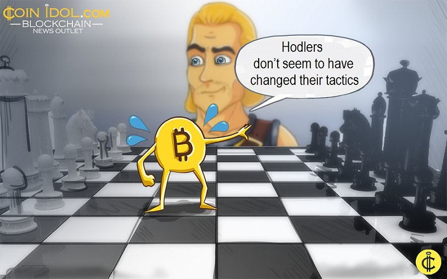 Hodlers don't seem to have changed their tactics