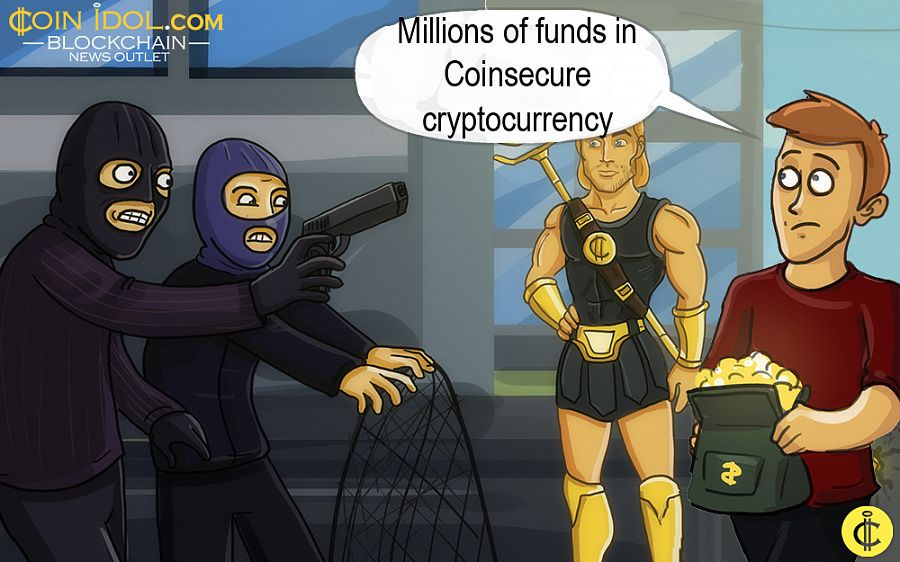 Millions of Funds in Coinsecure Cryptocurrency Stolen, CSO Blamed 653f4401f307b1789ef6c8442233587f