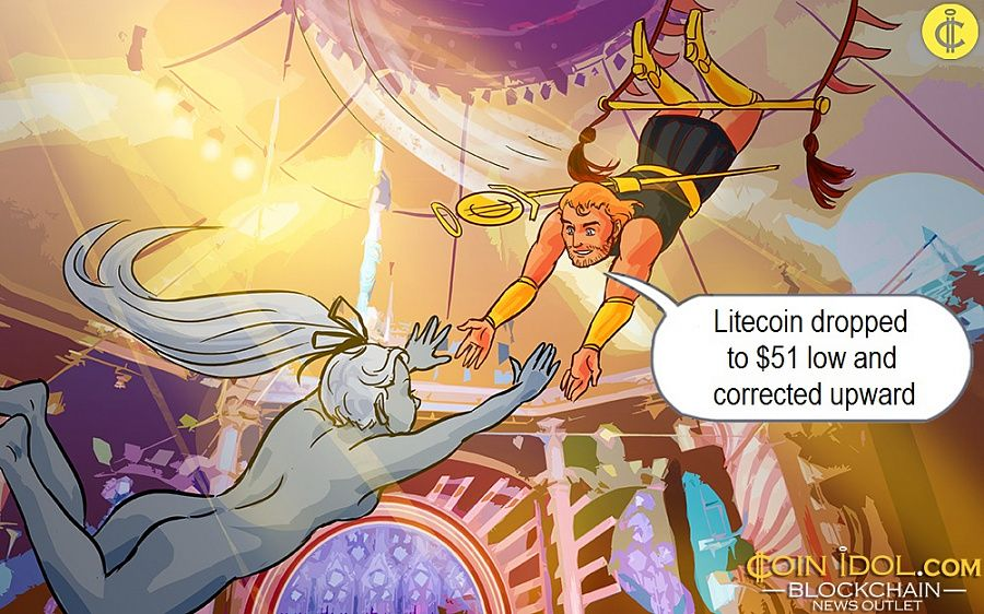 Litecoin dropped to $51 low and corrected upward