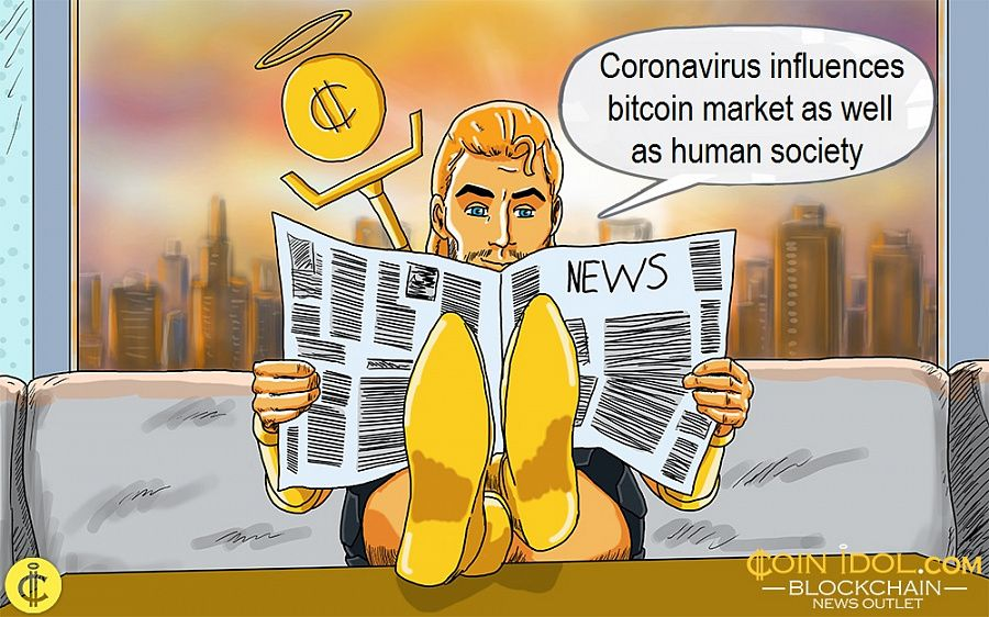Coronavirus influences bitcoin market as well as human society