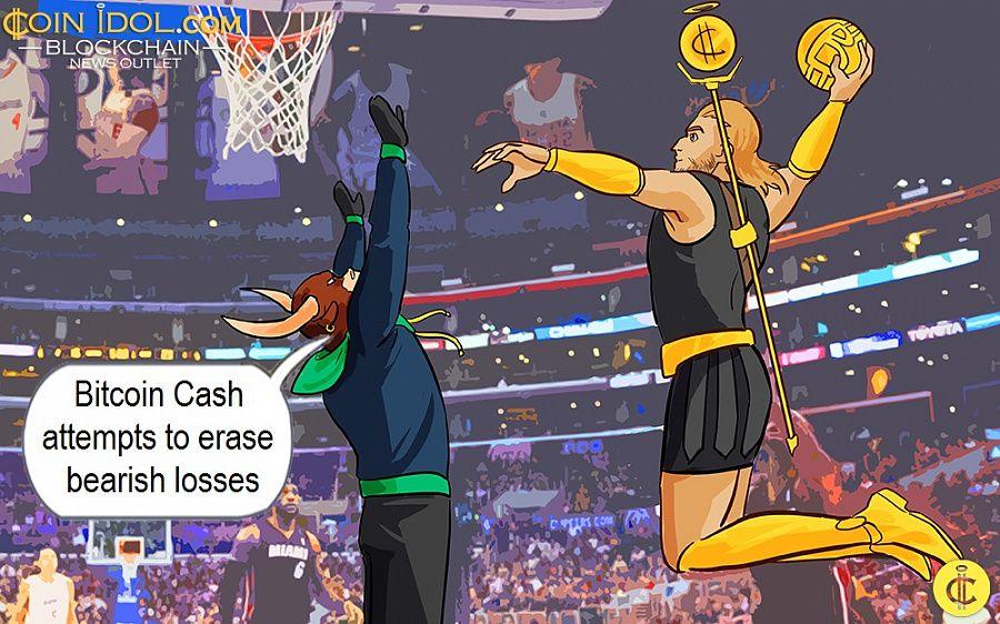 Bitcoin Cash attempts to erase bearish losses