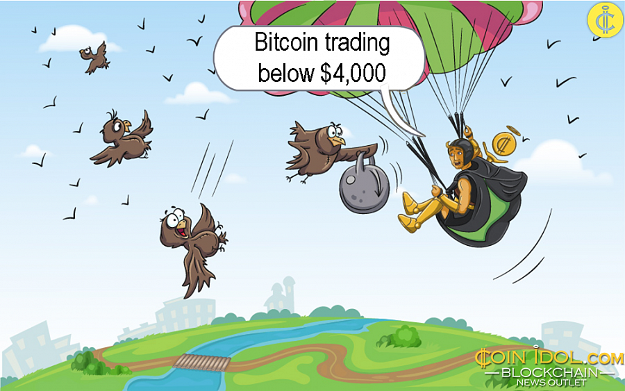 At press time BTC/USD is trading at $3,962, with a market cap of $69.787 billion and the dominance of 50.9%.
