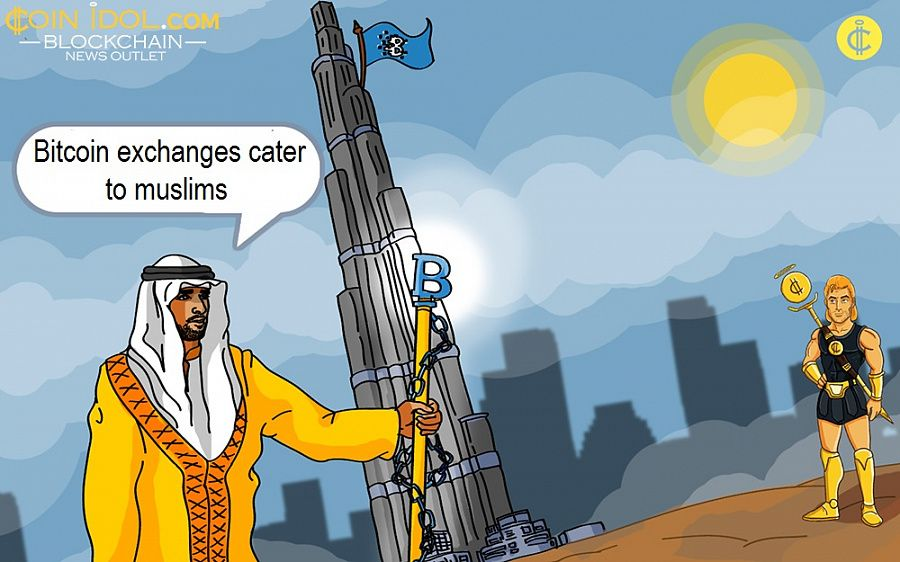 Bitcoin exchanges cater to muslims
