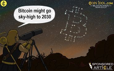 Will Bitcoin's Price Reach $100,000 USD by 2030?