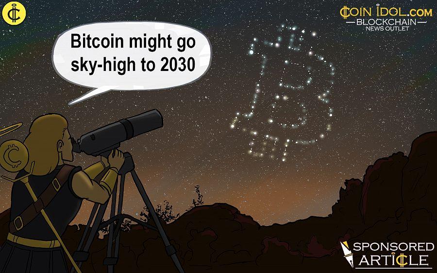 Bitcoin price sky-high