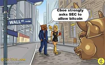 Cboe Strongly Asks SEC to Allow Bitcoin ETFs to Enter the Financial Market