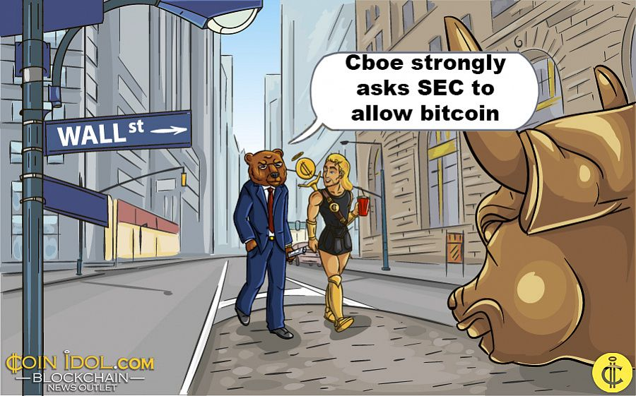 Cboe strongly asks SEC to allow bitcoin
