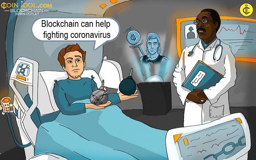 Blockchain can help fighting coronavirus