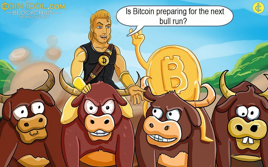 Is Bitcoin preparing for the next bull run?