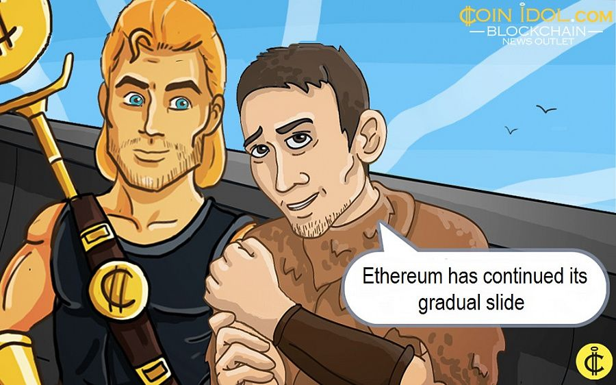 Ethereum has continued its gradual slide