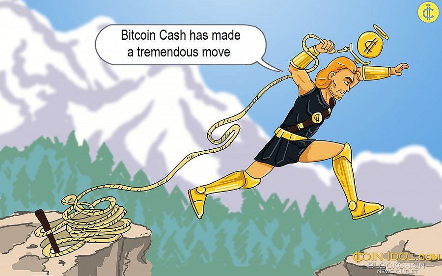 Bitcoin Cash has made a tremendous move