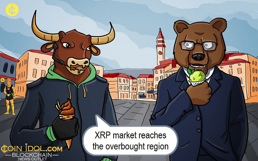 XRP market reaches the overbought region
