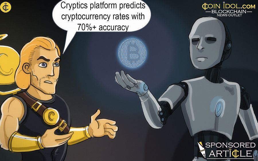 Cryptics predicts cryptocurrency rates