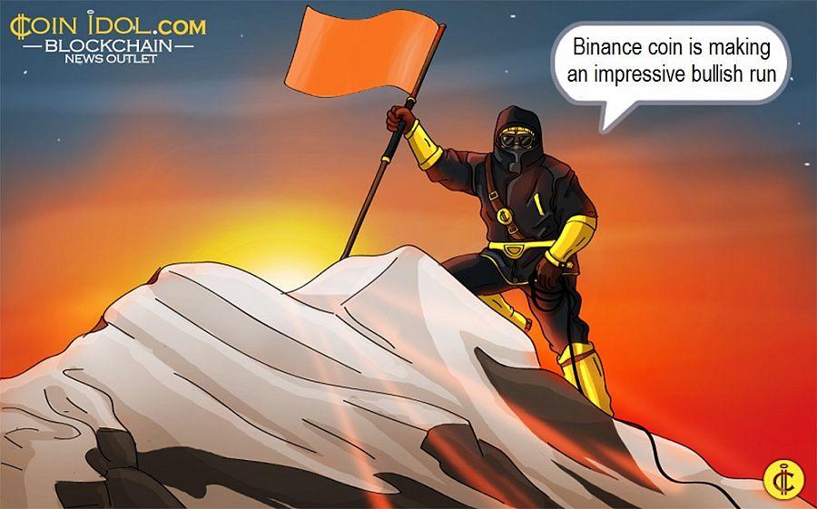 Binance coin is making an impressive bullish run