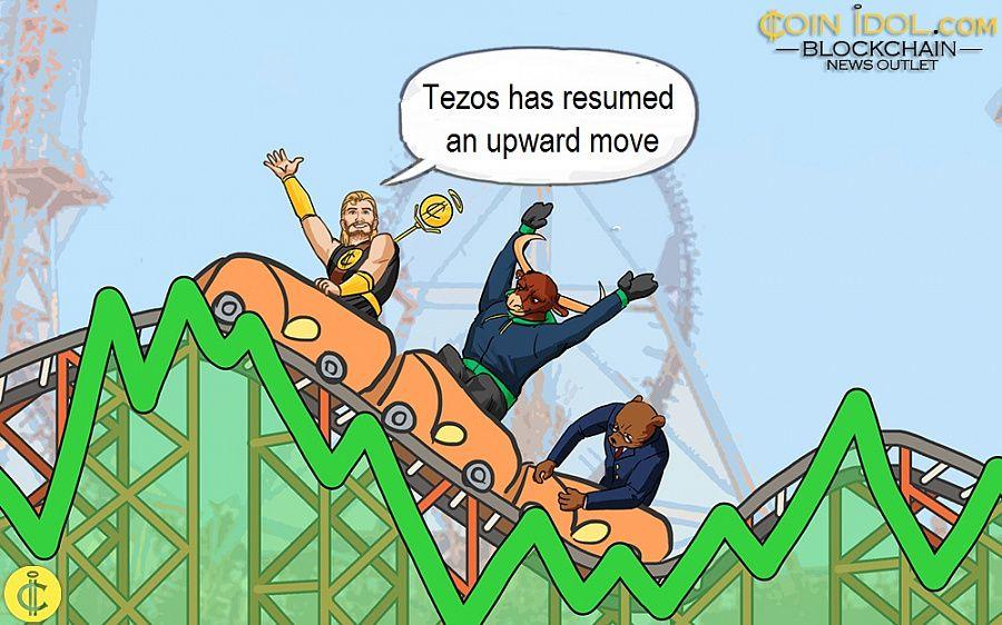 Tezos has resumed an upward move