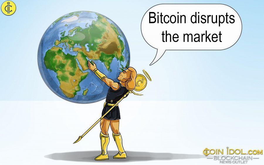 Bitcoin disrupts markets