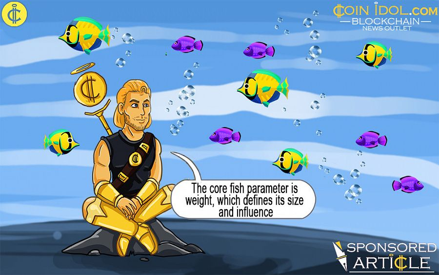 Crypto Fish War