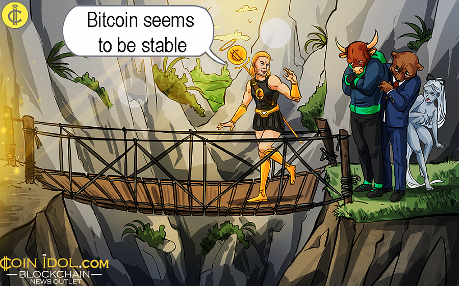 During the previous week, the price has seen a short spike to $6,530, and then a bearish correction to $6,390.