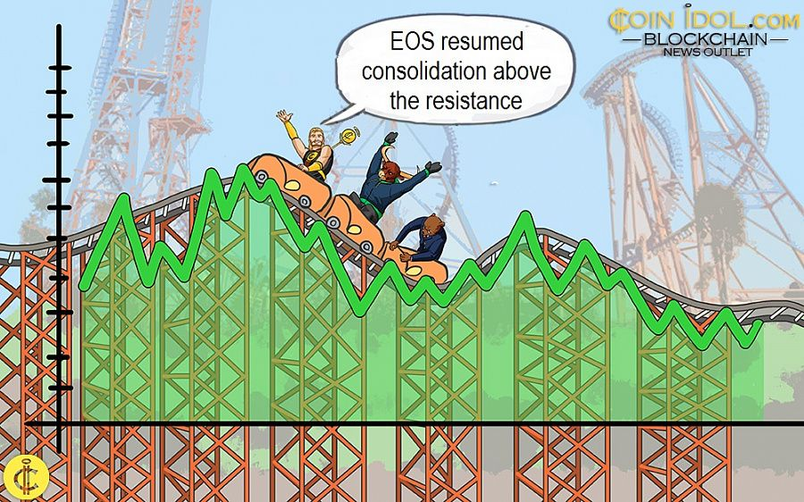 EOS Surges Ahead, May Reclaim $4 Significant Price Level